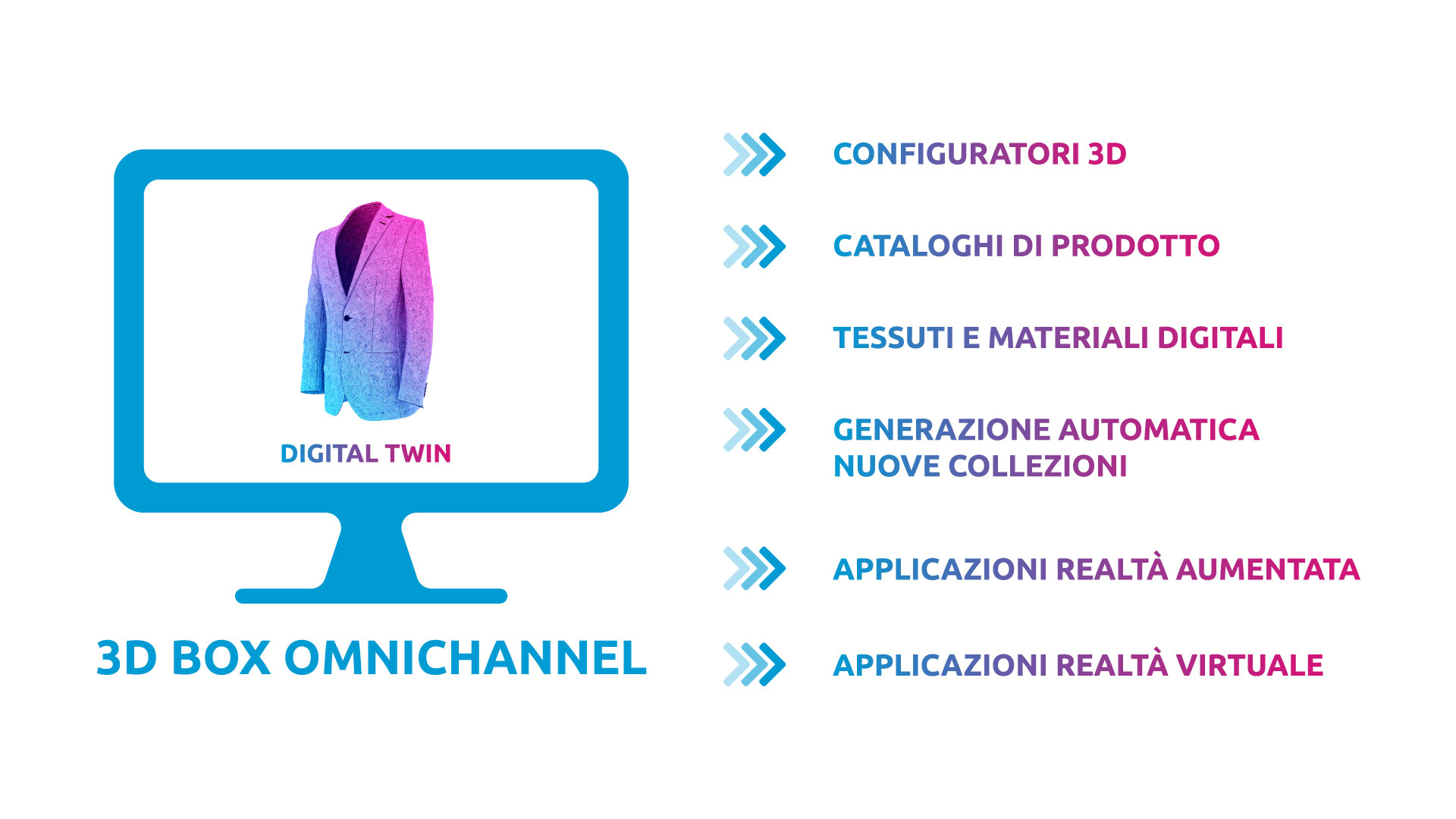 fashion & luxury 3DBox Omnichannel