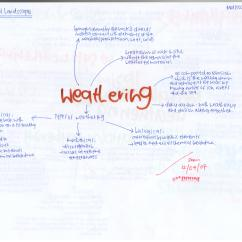Weathering And Erosion Venn Diagram 2001 Saturn Sl2 Wiring Mechanical Longshore Drift