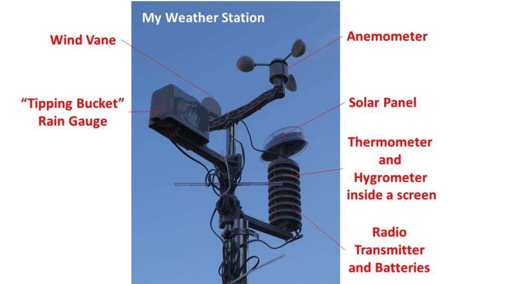 medium resolution of photo of my weather station with the various parts labelled