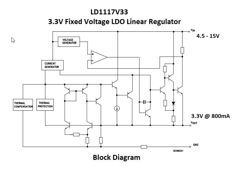 schematic get free � ld1117v33 voltage regulator 33v / 800ma -  protosupplies
