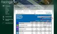 Trakus data (http://www.dubaiworldcup.com/race/racing-info/trakus-chart)