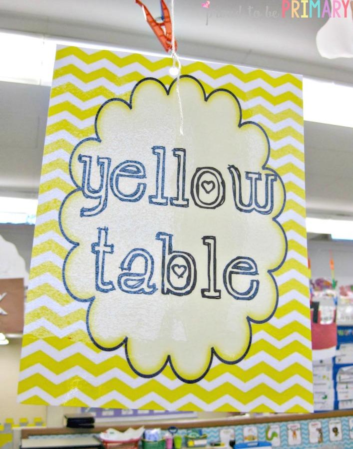 classroom management ideas table labels