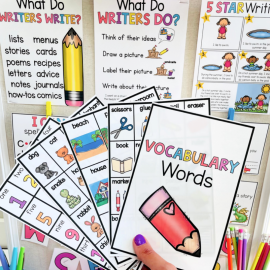 Help Kid Writers Create Writing in 6 Easy Steps - writing vocabulary posters