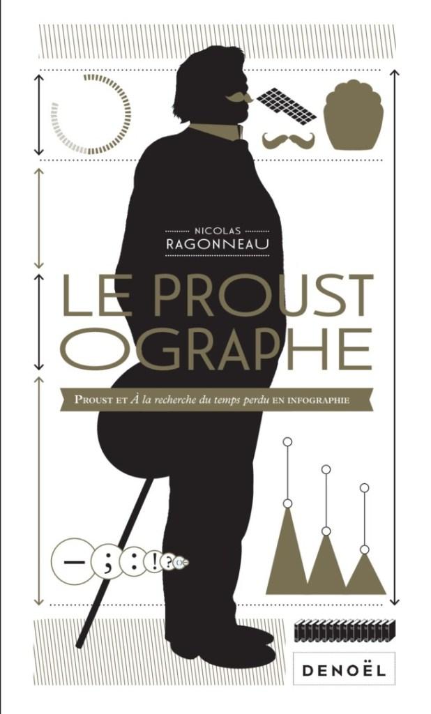 couverture du livre le Proustographe