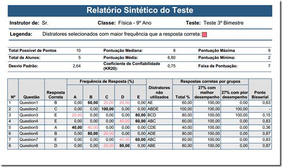relatorio_sintetico_teste_remark_cloud