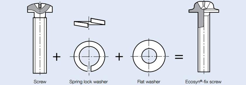 ecosyn®-fix screw from Bossard