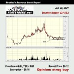 """Playstocks investing tips for your future: Providence Gold, TSXV: PHD. """"Opinion: STRONG BUY"""""""