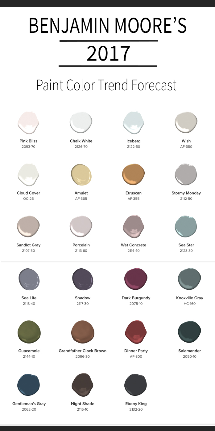 Benjamin Moore Bedroom Colours 2017