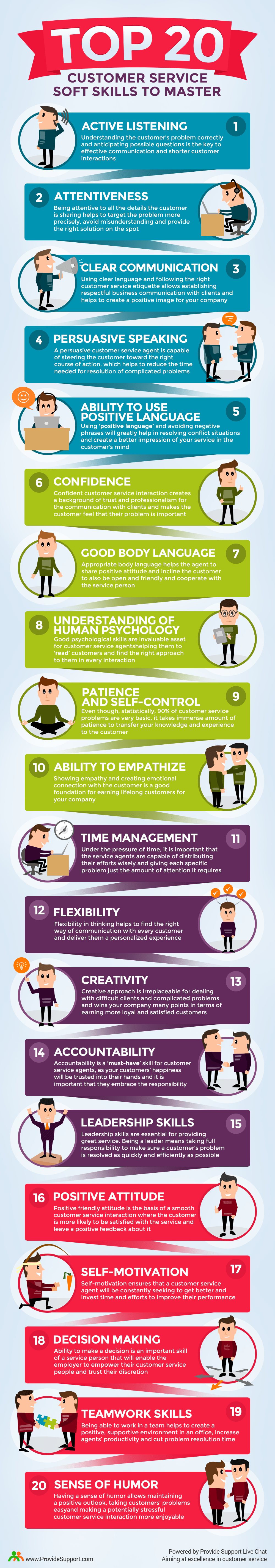 Soft Skills For Resume Top 20 Customer Service Soft Skills To Master Infographic