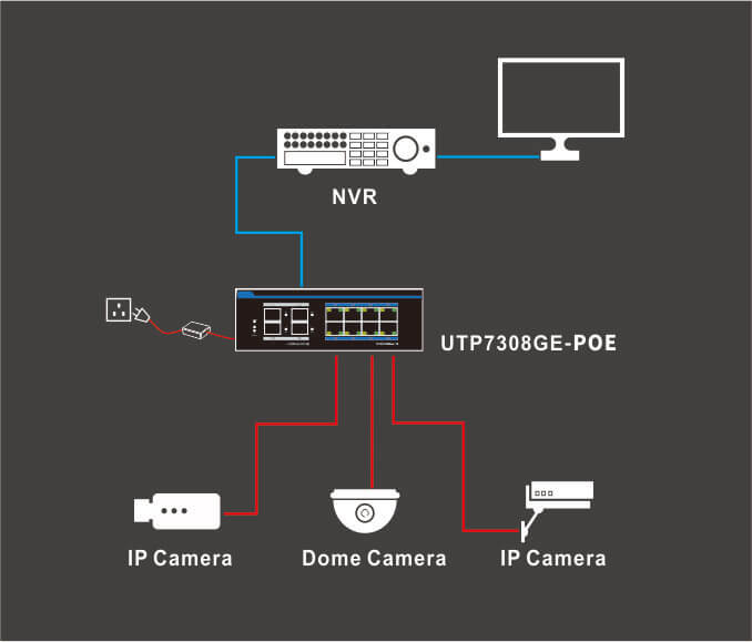 Kako se napajaju kamere za video nadzor?