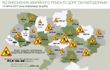 На Тернопільщині завдяки прокуратурі підприємство з ремонту доріг сплатить майже 3,5 млн. податкового боргу