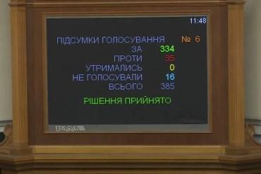 Верховна Рада закріпила в Конституції курс України членство в ЄС та НАТО