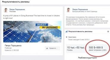 Порошенко витрачає 1000 доларів на рекламу одного поста у фейсбук