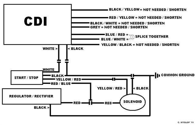 1996 kawasaki 1100 zxi wiring diagram
