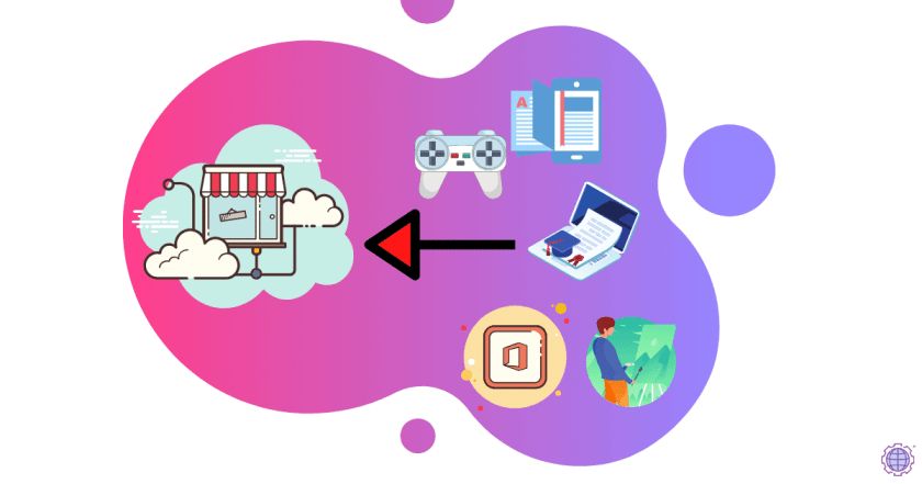 Digital Product Selling through website or blogging