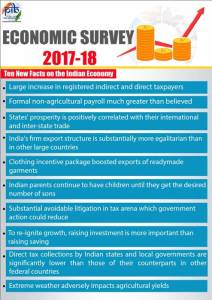 Ten New Macro Developments revealed in Economic Survey 2017-18