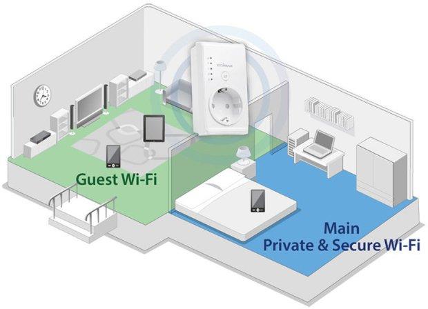 EW-7438PTn_guest.jpg