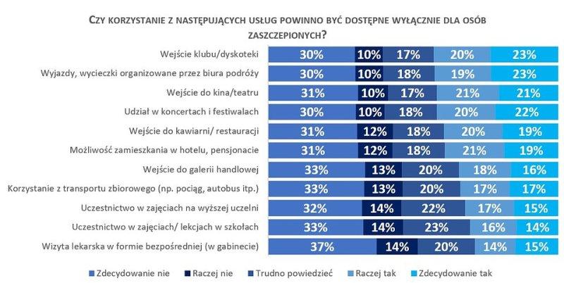 Źródło: badanie Quality Watch dla Rejestru Dłużników BIG InfoMonitor