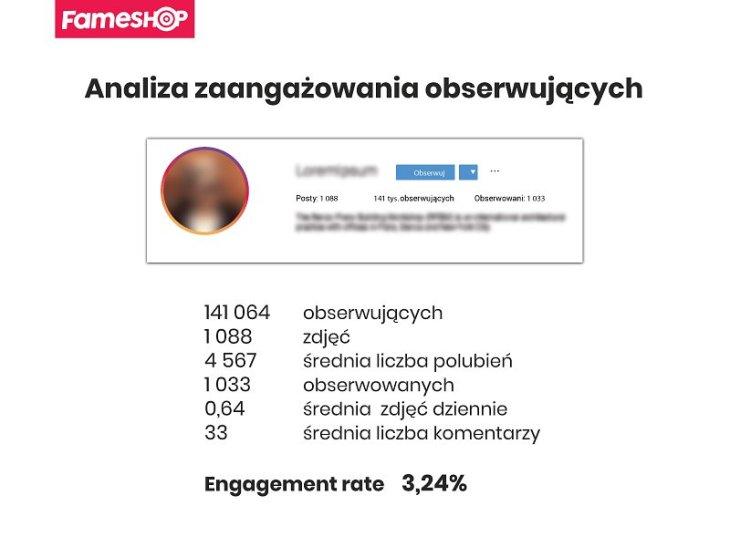 analiza zaangazowania.jpg