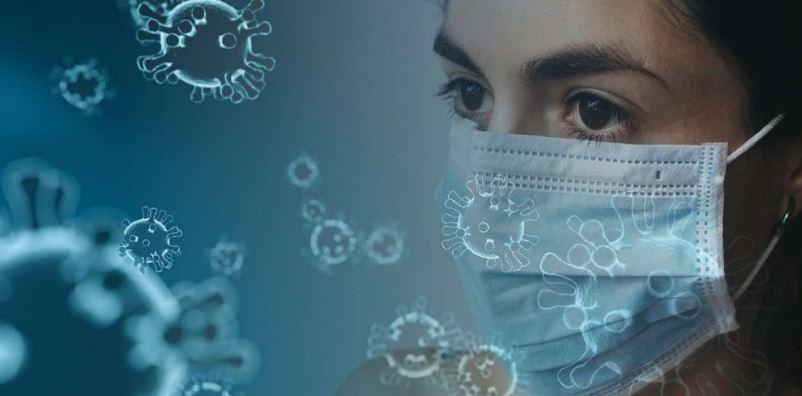 Combate do Coronavírus