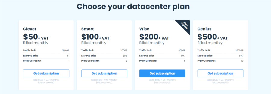 Pricing Buy Proxies for the Best Price Smartproxy