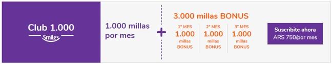 GOL Smiles Programa Club Millas Bancos Tarjetas 5
