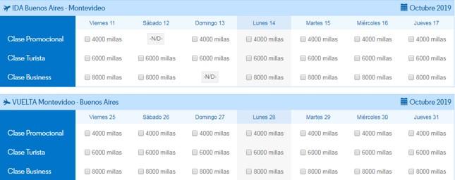 Aprende a canjear millas por pasajes gratis en Aerolineas Argentinas 6