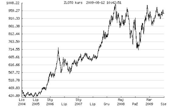 2 AIG, Bankier.pl, Krzysztof Kolany, Lehman Brothers