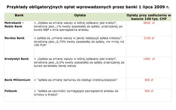 1 KNF, KupFranki.org, Kupfranki.pl, Rafał Łyczek