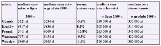 2 Aleksandra Szarek, Bernard Waszczyk, Emil Szweda, Home Broker, Open Finance