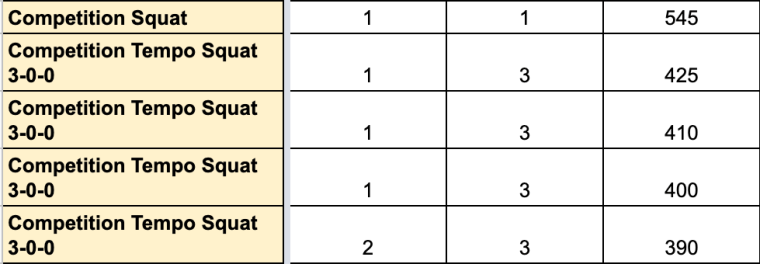 Tops Sets/Back Off Sets vs  Straight Sets, Which is Better