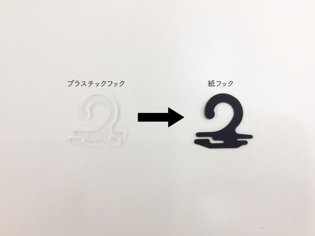 プラスチックフック→紙フックへ変更