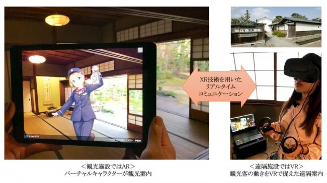 XR観光体験を実施する近江商人屋敷 と「鉄道むすめ 豊郷あかね」©TOMYTEC