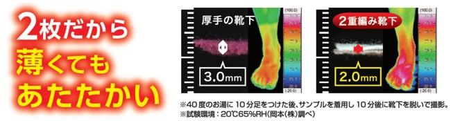※厚手の靴下の素材:アクリル・毛混素材
