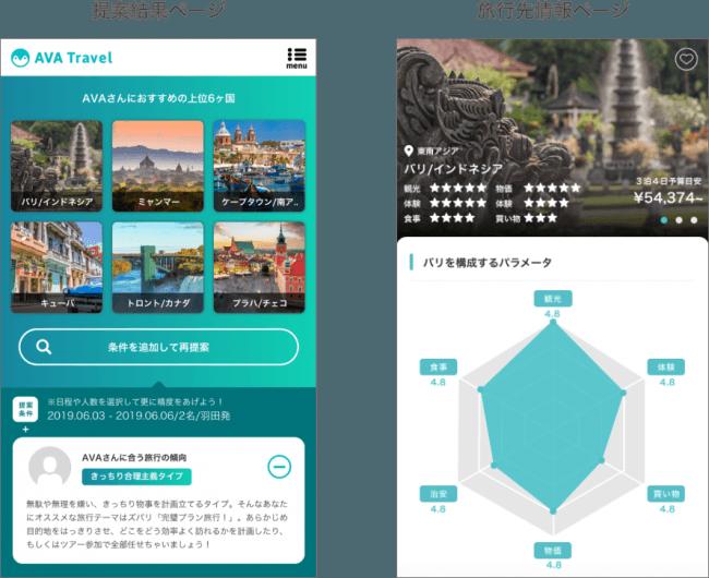 『AVA Travel』イメージ