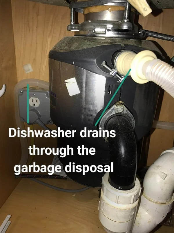 Can I Use Drano In Dishwasher : drano, dishwasher, Water, Bottom, Dishwasher, Quick, Solutions), Prudent, Reviews