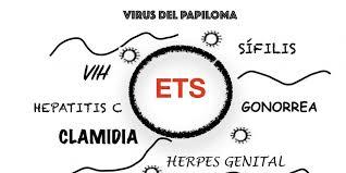 Noticias ETS en Español