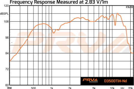 PRV Audio -D3500TiH-Nd- Frequency Response