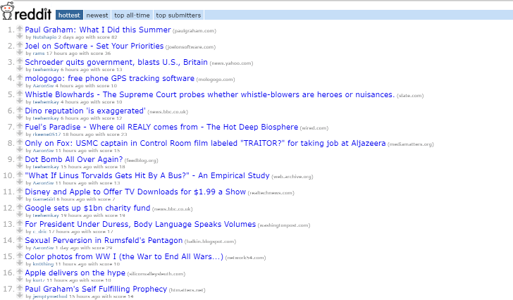 Web.Archive.Org - WayBack Machine - #7 Reddit, October 13, 2006