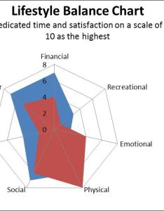 Fred pryor seminars radar chart excel figure also creating  in learning solutions rh