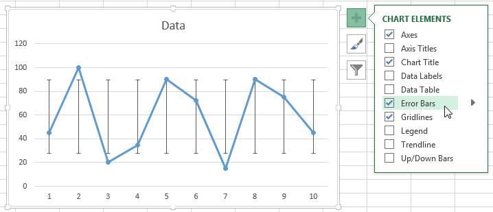 Add Error Bars & Standard Deviations To Excel Graphs Pryor