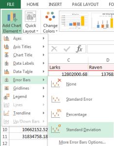 Standard deviation excel graphs also add error bars  deviations to graphs pryor rh