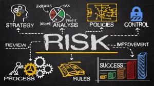 analiza ryzyka