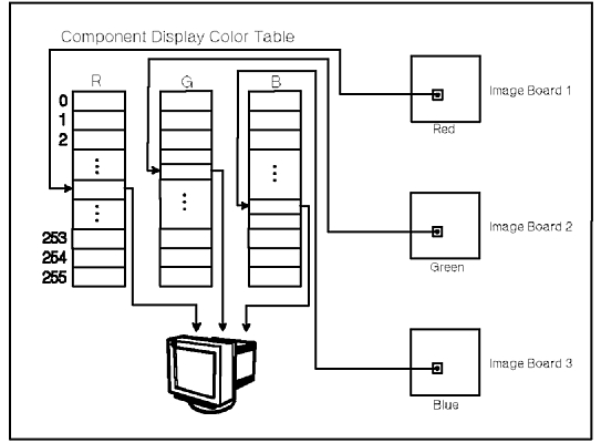 graPHIGS Programming Interface: Understanding Concepts