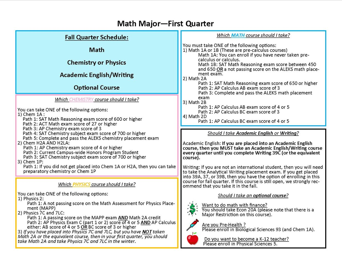Mathematics Freshmen Course Planning