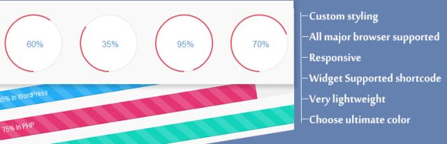 Custome progress bar