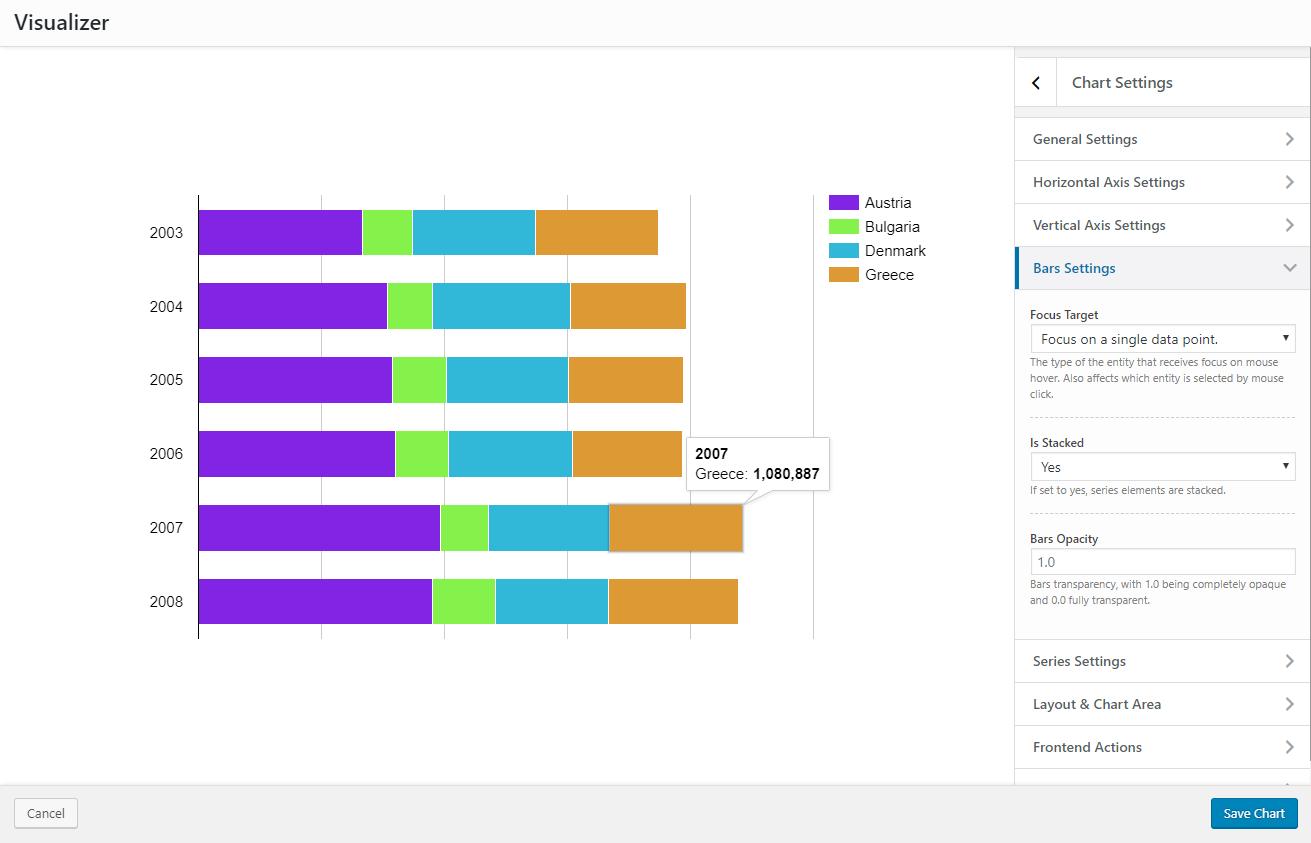 hight resolution of bar chart