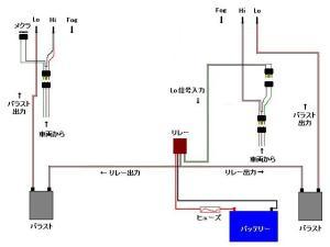 PS13 シルビア イジッて なんぼ  プロジェクターヘッドライト Loビーム HID化 ページ08