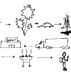 sun energy diagram advertisements [ 2160 x 1168 Pixel ]