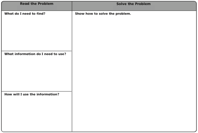 Graphic organizer for solving math problems